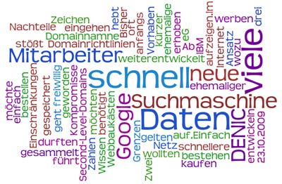 Wordle Grafik des RSS-Feed